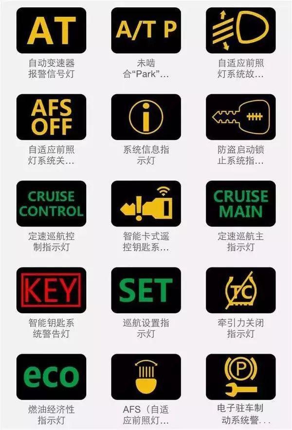 最全的汽车故障灯图解,随时应对突发情况,建议收藏!